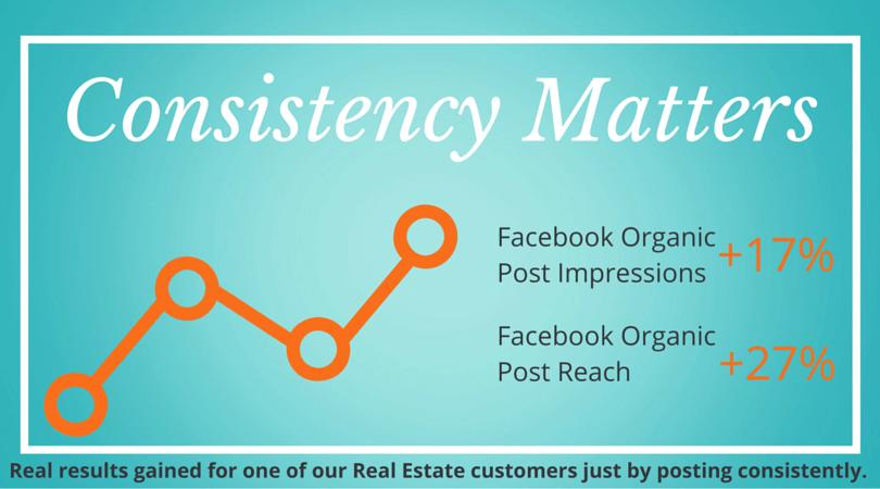 Social Media Consistency Matters